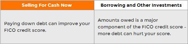 Trading Upfront for Cash - Novation